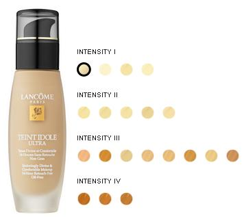Best liquid foundations for Givenchy teint miroir lift comfort